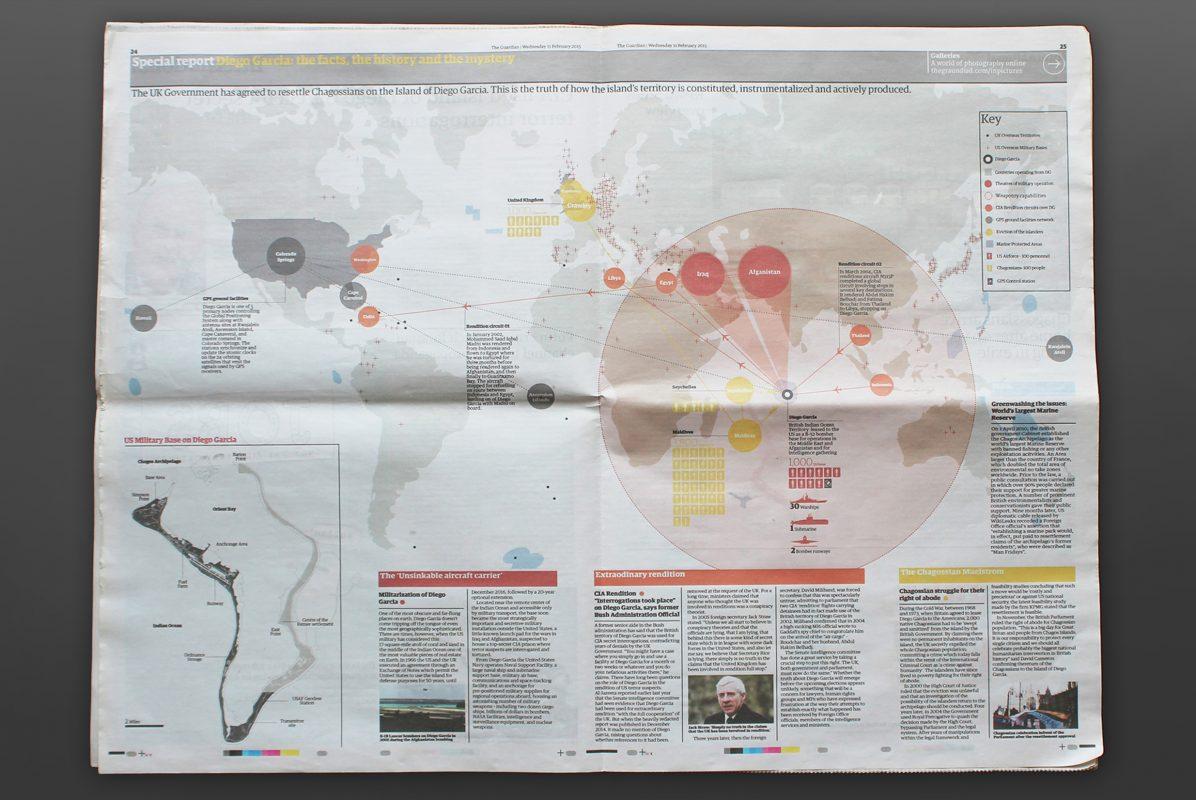05 Cartography of the Island by Rosa Rogina