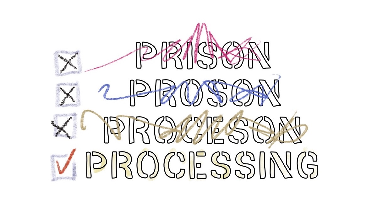 """The word """"prison"""" changing letters to become """"processing"""""""