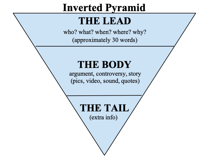 Pyramid diagram of the parts of a story.